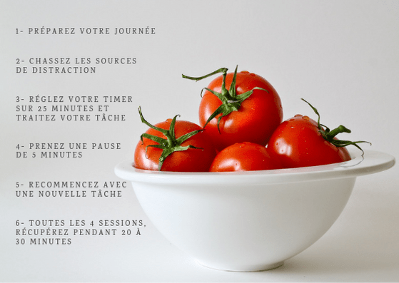 La méthode Pomodoro utilsée à What The Hack