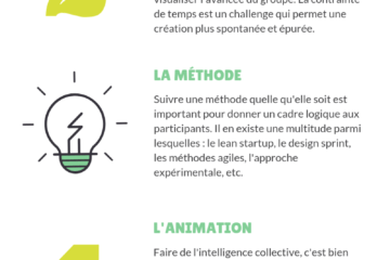 5 ingrédients de l'intelligence collective