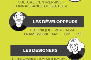 profils pour participer à un hackathon